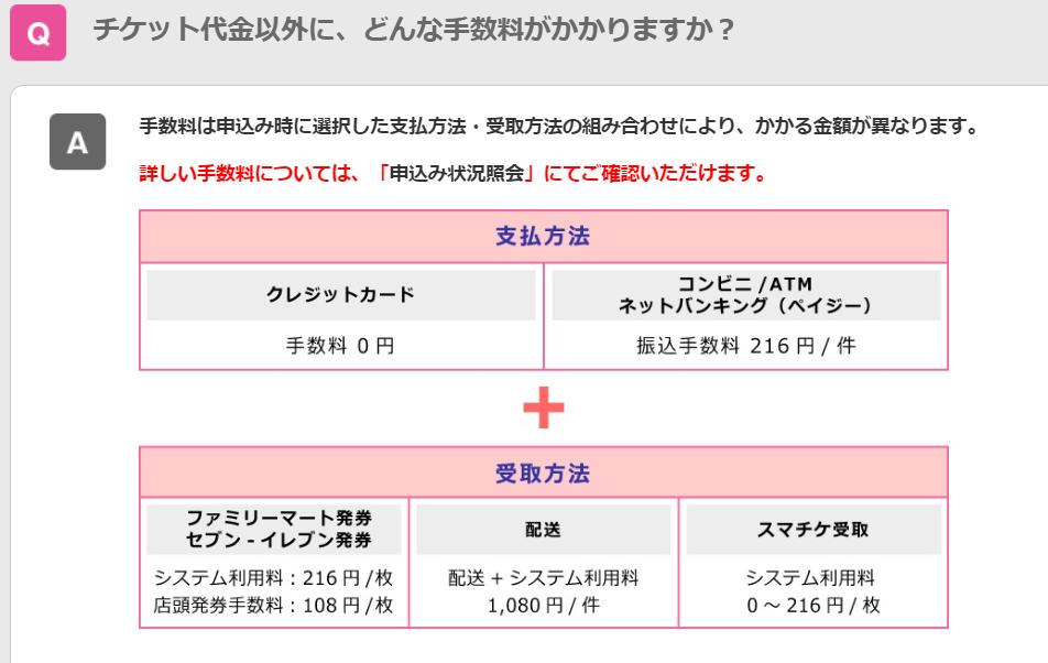 ライブチケット発行手数料